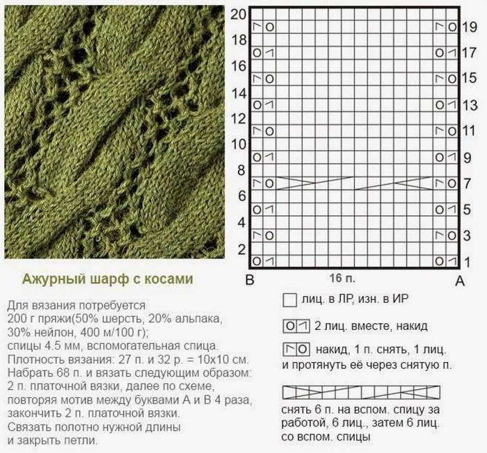 Вязание шарфов со схемами и описанием