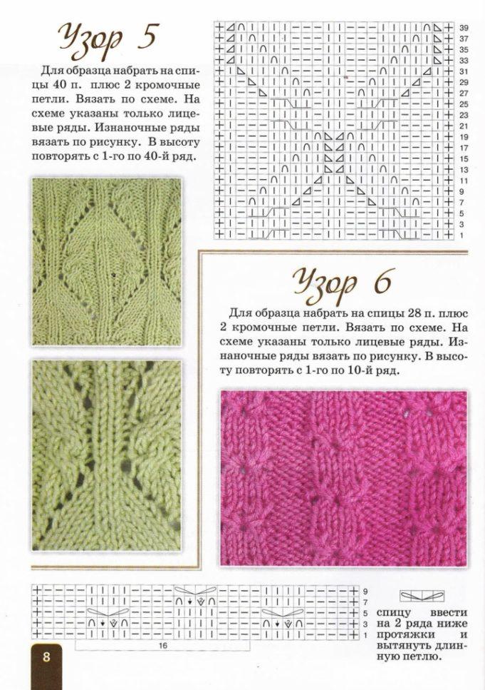 Лёгкие схемы для вязания спицами с описанием  45