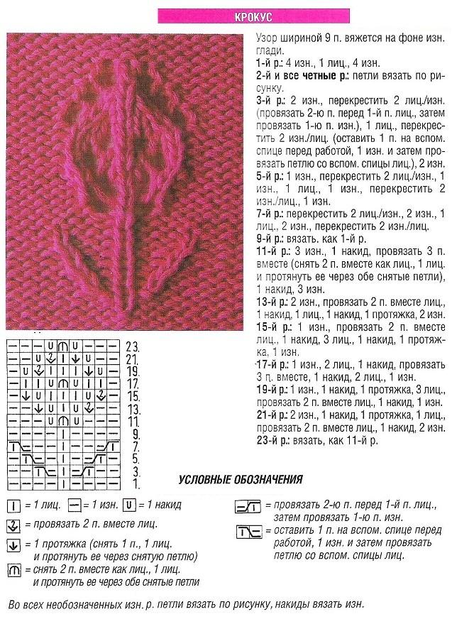Узоры спицами с описанием и схемами: крокус