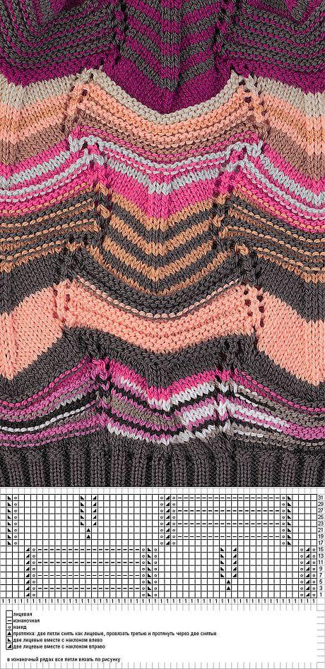 Узоры для вязания на спицах: миссони