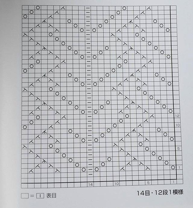 Узоры спицами: схема для кофты