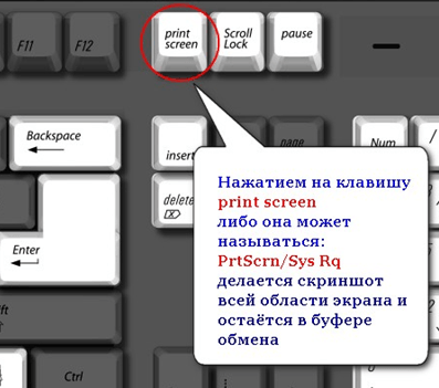 Как сделать скриншот на клавиатуре?
