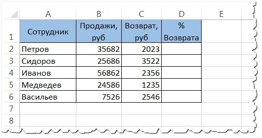 Сколько процентов составляет число от суммы?