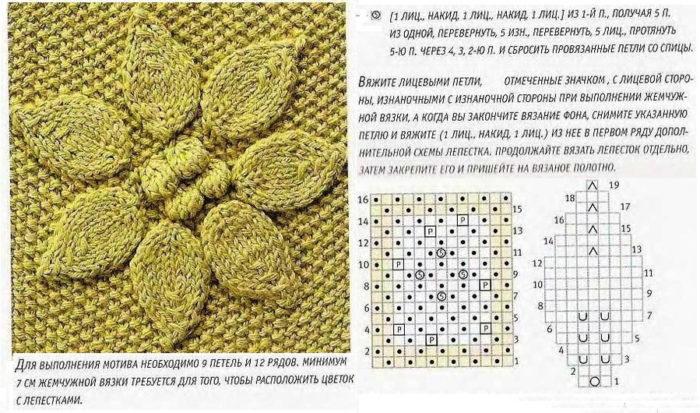 Узоры спицами с описанием и схемами: цветы