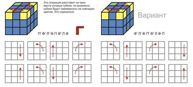 кубик рубик как собрать картинки