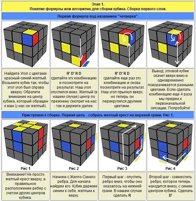 Как собрать кубик рубика 3х3 схема с картинками (1 этап)