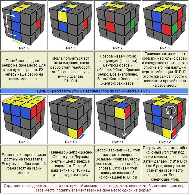 как собирать кубик рубика схема для чайников