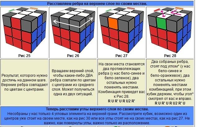 Схема как собрать кубик рубика в картинках.