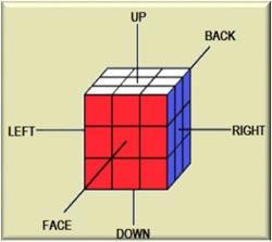 Грани кубика рубика на английском