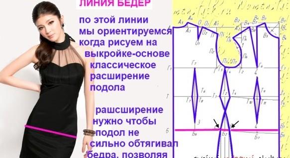 Построение выкройки платьев для начинающих: линия бедер