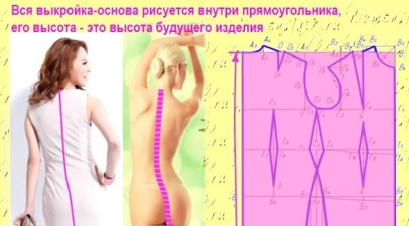 Построение выкройки платьев для начинающих: выкройка-основа