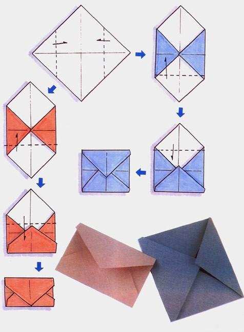 Виды конвертов и как их сделать 66