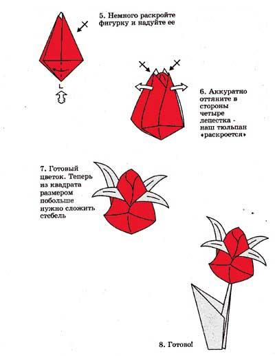 Как сделать тюльпаны бумаги своими руками поэтапно