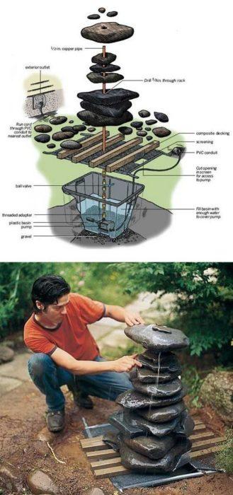 Поделки для сада своими руками: фонтан