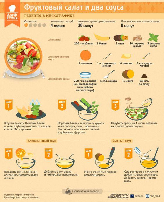 Блюда с рукколой 84 рецепта / Простые рецепты