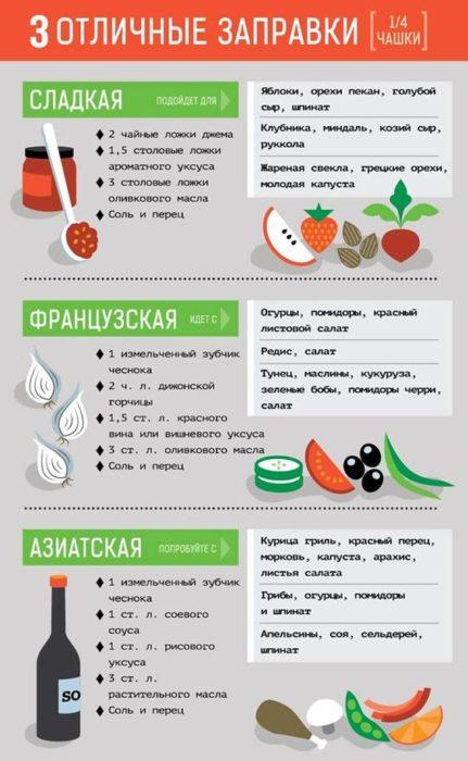 3 отличные заправки для салата