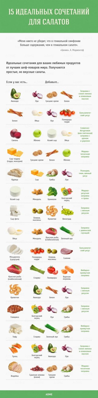 15 идеальный сочетаний для салатов