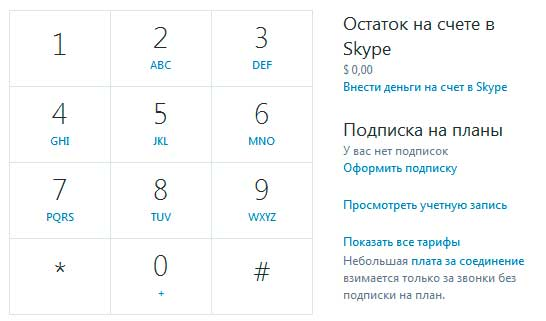 Клавиатура скайп