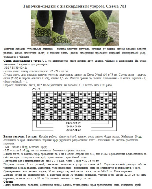 Вязание тапочек двумя спицами с описанием и схемами на двух спицах
