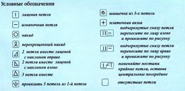 Условные обозначения при вязании