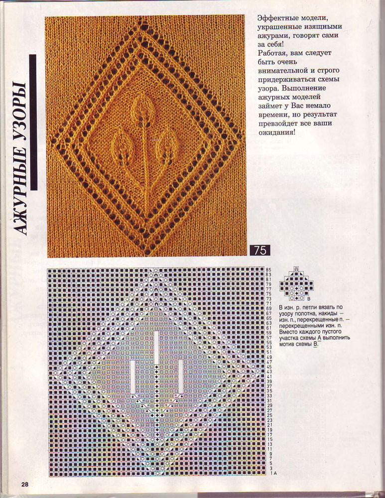 вязание спицами ажурные красивые узоры с описанием