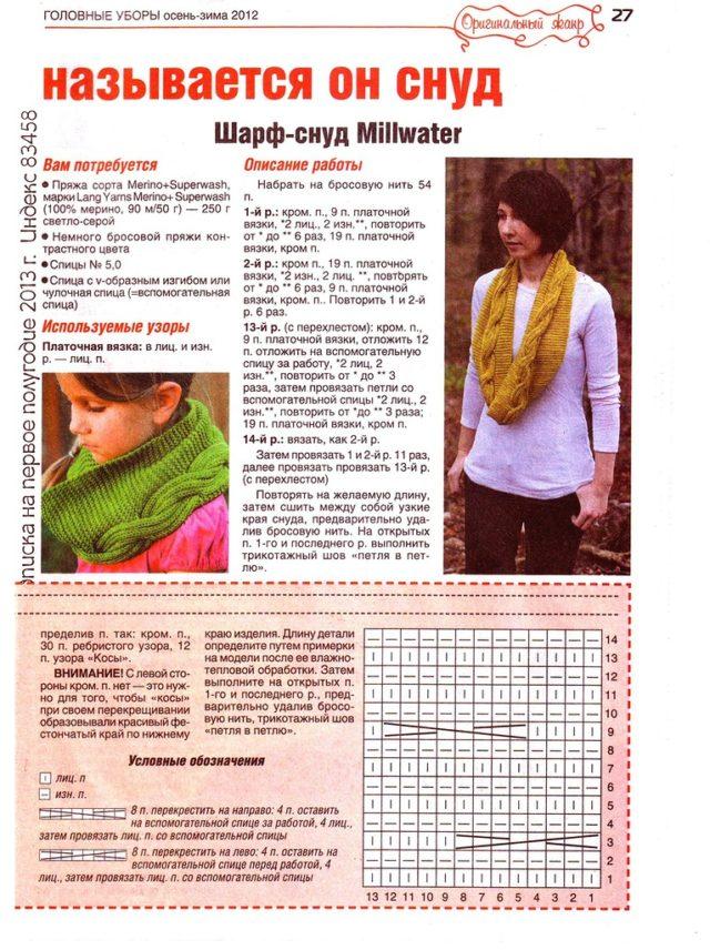 Схема вязания снуд платочной вязкой