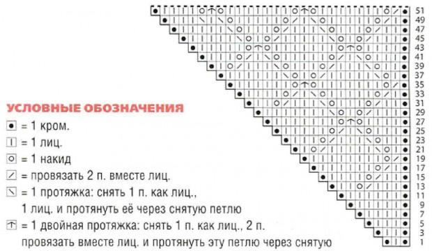 Схема вязания снуда 2017-2018: бактус