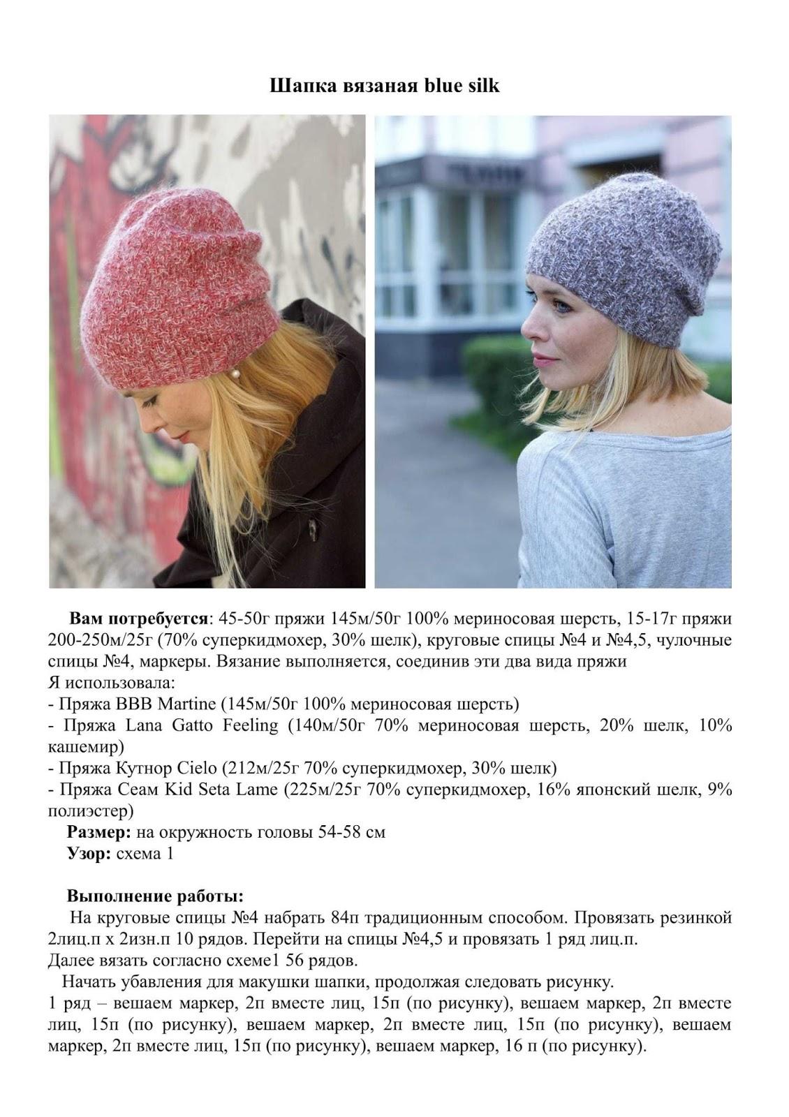 Вязаные шапки 2017-2018 со схемами спицами: шаг1