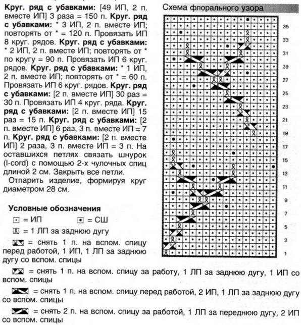 Вязание спицами для женщин: схема флорального узора