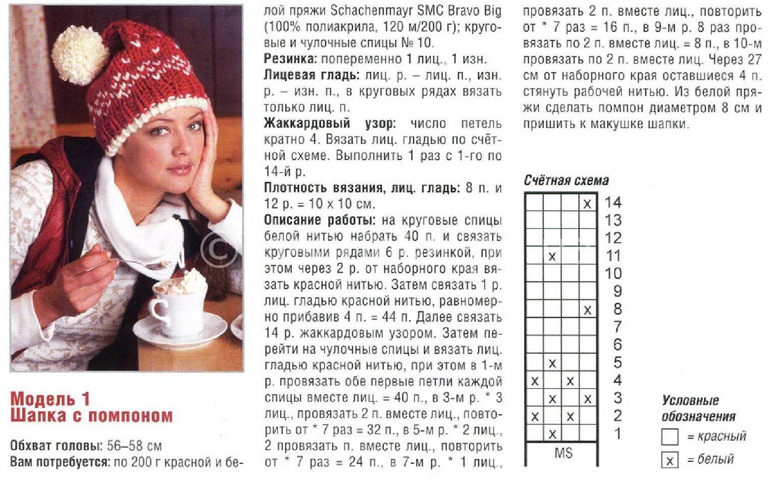 Вязаные шапки 2017-2018 со схемами спицами: к Рождеству