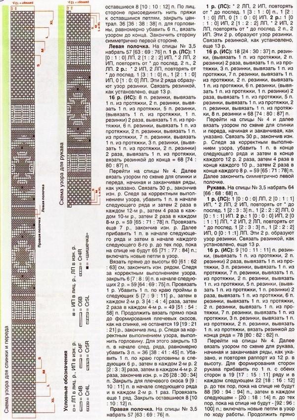 Вязание жакета с рельефным узором: фото 2