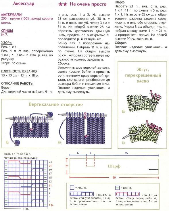 Вязание спицами для женщин: схема вязания берета