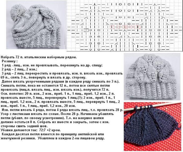 Вязаные шапки 2017-2018 со схемами спицами: листок со схемой