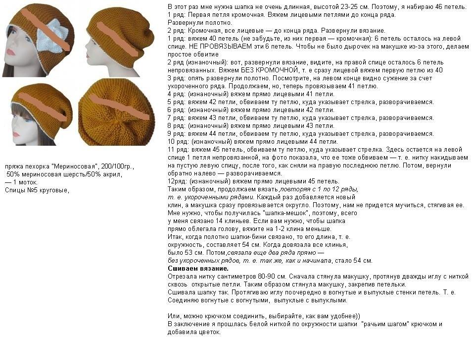 Модная шапка бини спицами: схема и описание