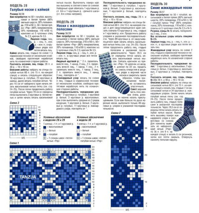 nosok141-656x700 Как вязать носки на 5 спицах начинающим