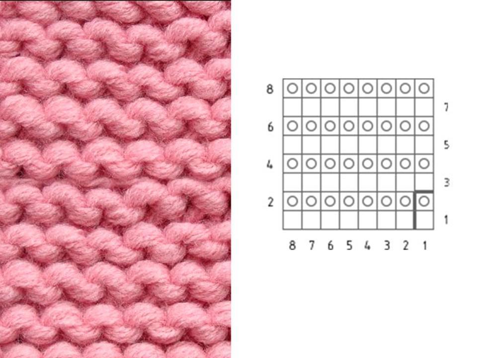 Модная шапка бини спицами: схема вязания