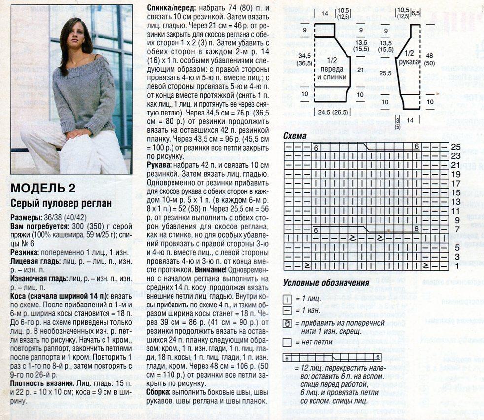 Вязание спицами для женщин модные модели кофт: схема 1