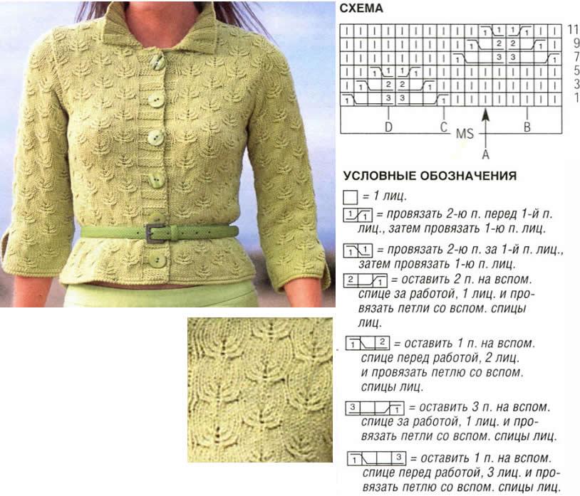 Вязание спицами для женщин модные модели кофт: схема 2