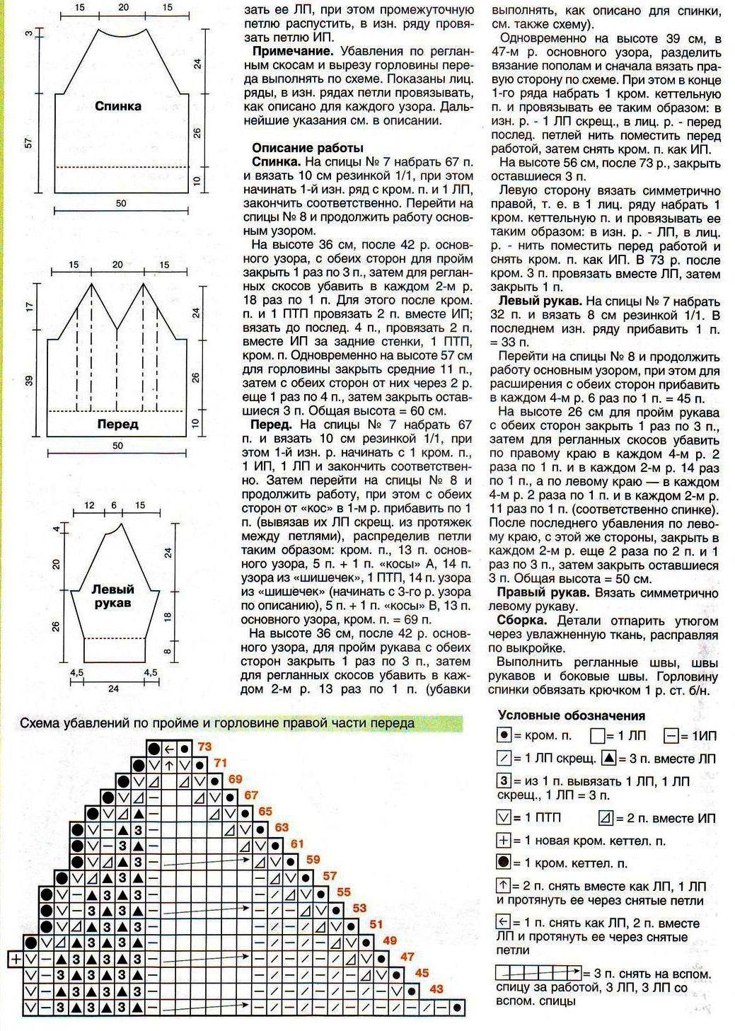 Вязание спицами для женщин модные модели кофт: схема и описание