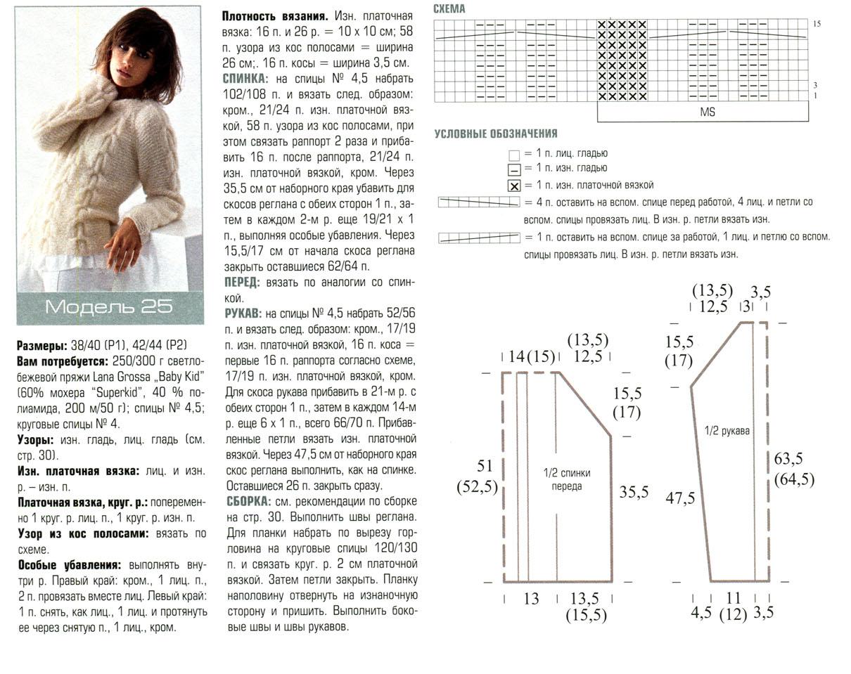 Вязание спицами для женщин модные модели свитеров: схема 3