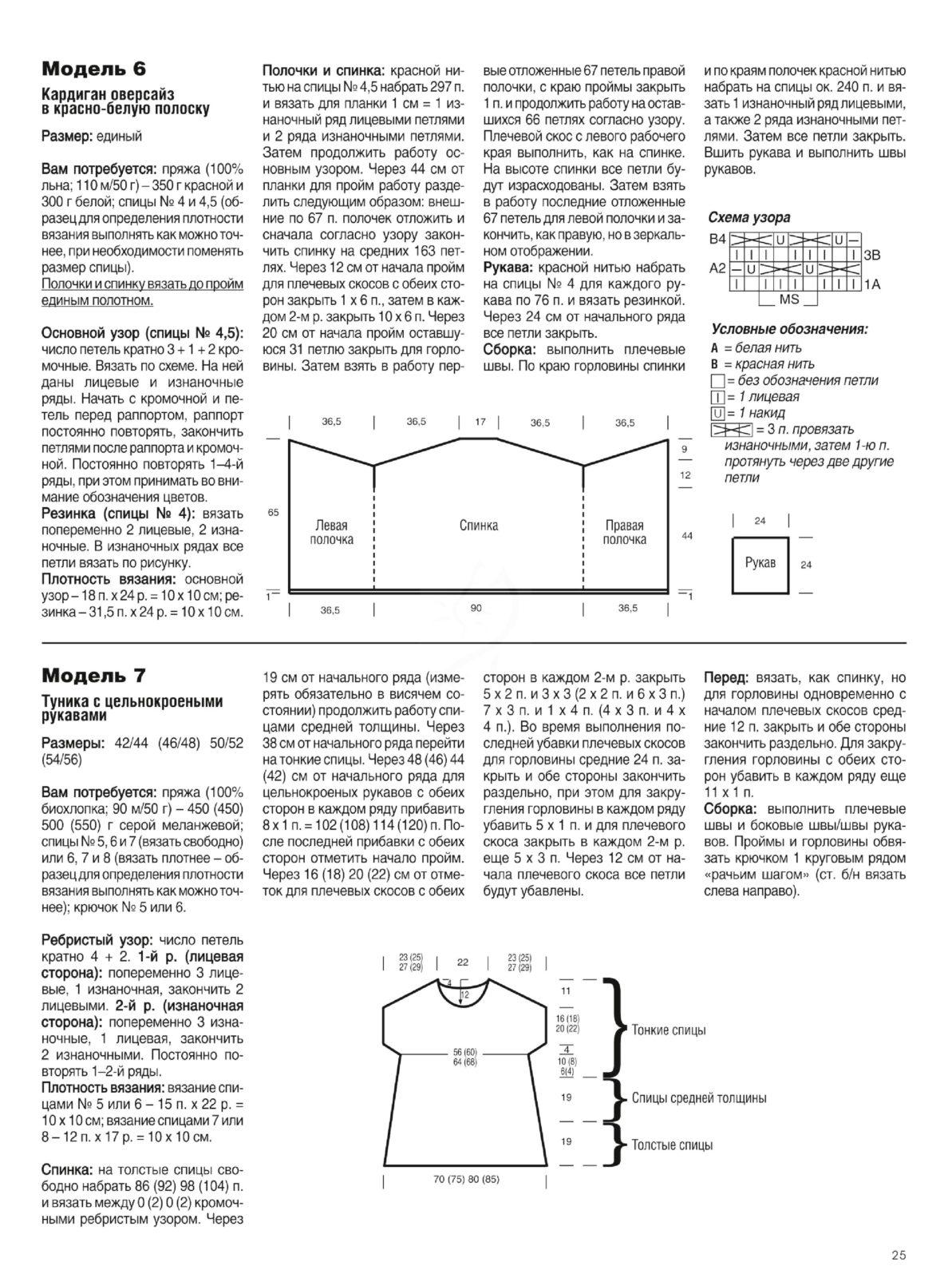 Вязание спицами для женщин модели 2018: схема вязания 1