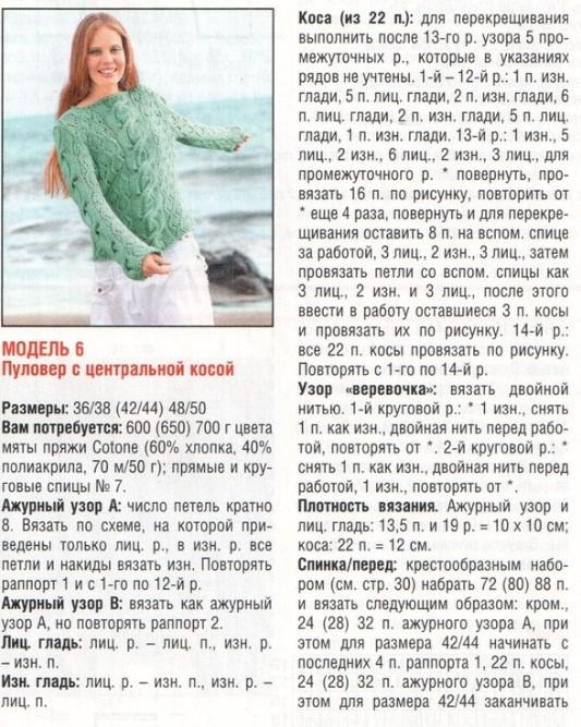 Вязание спицами для женщин модные модели кофт: схема с описанием
