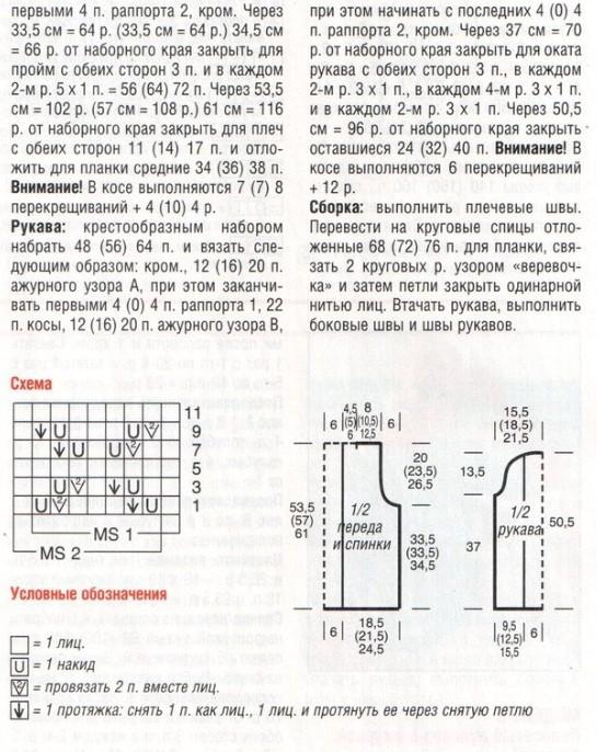 Вязание спицами для женщин модные модели кофт: схема и описание 2