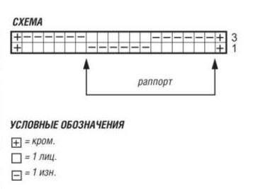 Схема для вязания кардигана спицами