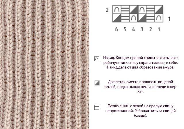 Как связать спицами шапку английской резинкой: инструкция 1