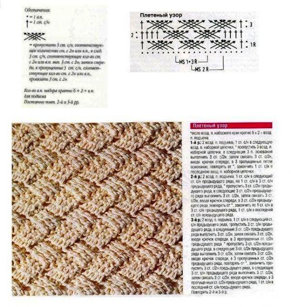 Мужской шарф крючком: схема 5