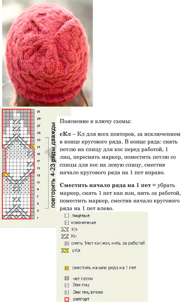 Шапка с косами спицами: модель 3 (схема)