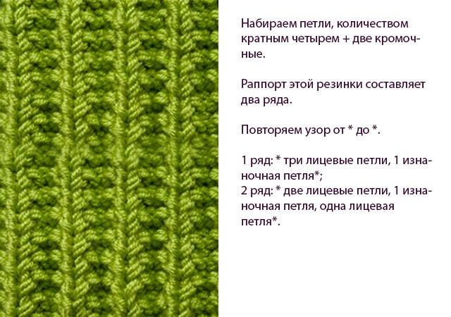 Как связать спицами шапку английской резинкой: инструкция 3