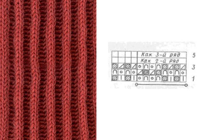 Как связать спицами шапку английской резинкой: инструкция 2