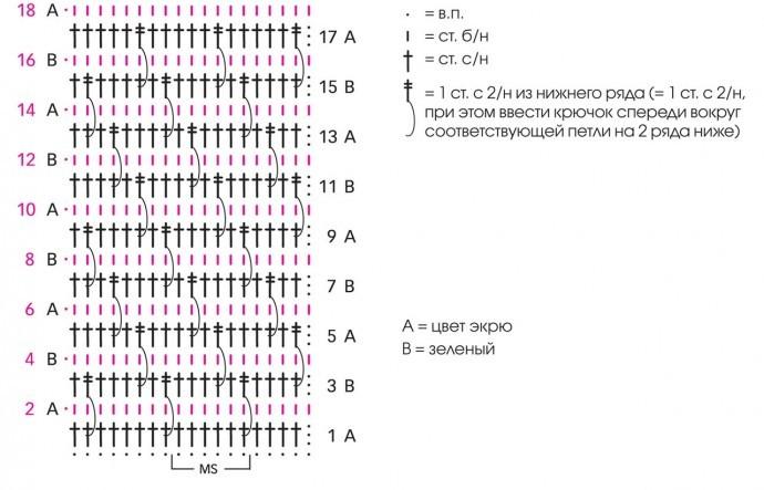 Схема для вязания ажуоного снуда